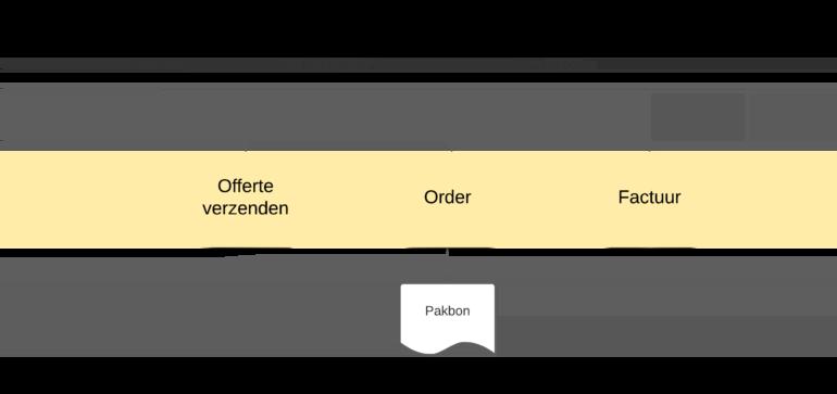 Standaard implementatie bij Eden
